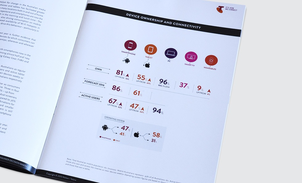 https://www.hykecreative.com.au/wp-content/uploads/2016/06/Mobile-Path-To-Purchase-Whitepaper-04.jpg