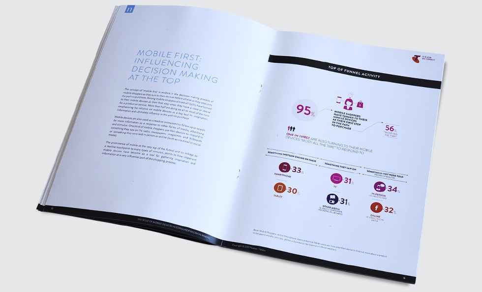 https://www.hykecreative.com.au/wp-content/uploads/2016/06/Mobile-Path-To-Purchase-Whitepaper-10.jpg
