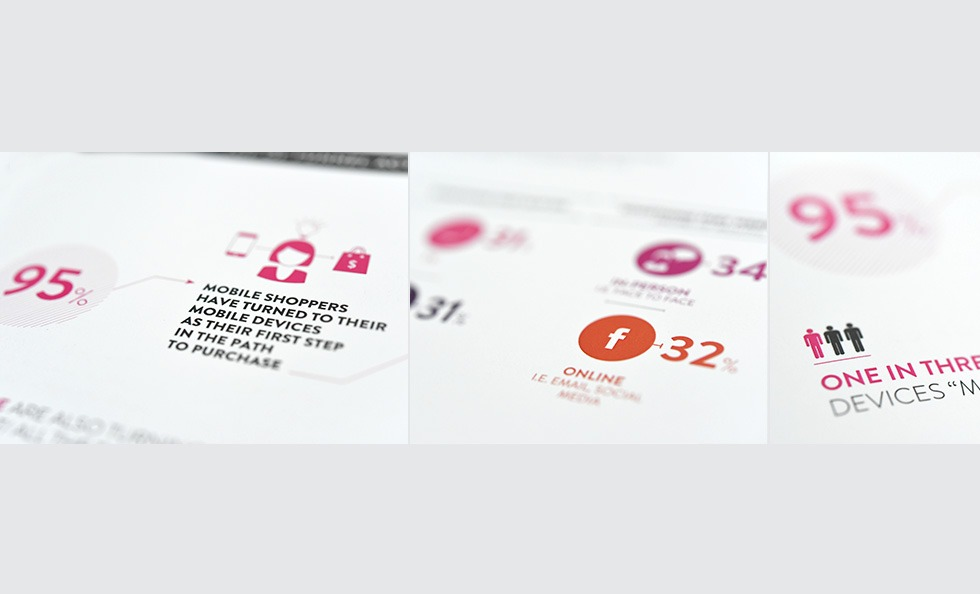 https://www.hykecreative.com.au/wp-content/uploads/2016/06/Mobile-Path-To-Purchase-Whitepaper-11.jpg