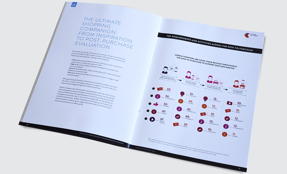 https://www.hykecreative.com.au/wp-content/uploads/2016/06/Mobile-Path-To-Purchase-Whitepaper-14.jpg