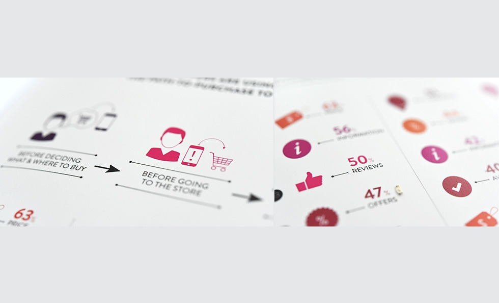 https://www.hykecreative.com.au/wp-content/uploads/2016/06/Mobile-Path-To-Purchase-Whitepaper-15.jpg