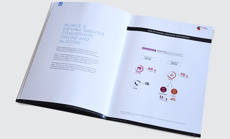https://www.hykecreative.com.au/wp-content/uploads/2016/06/Mobile-Path-To-Purchase-Whitepaper-19.jpg