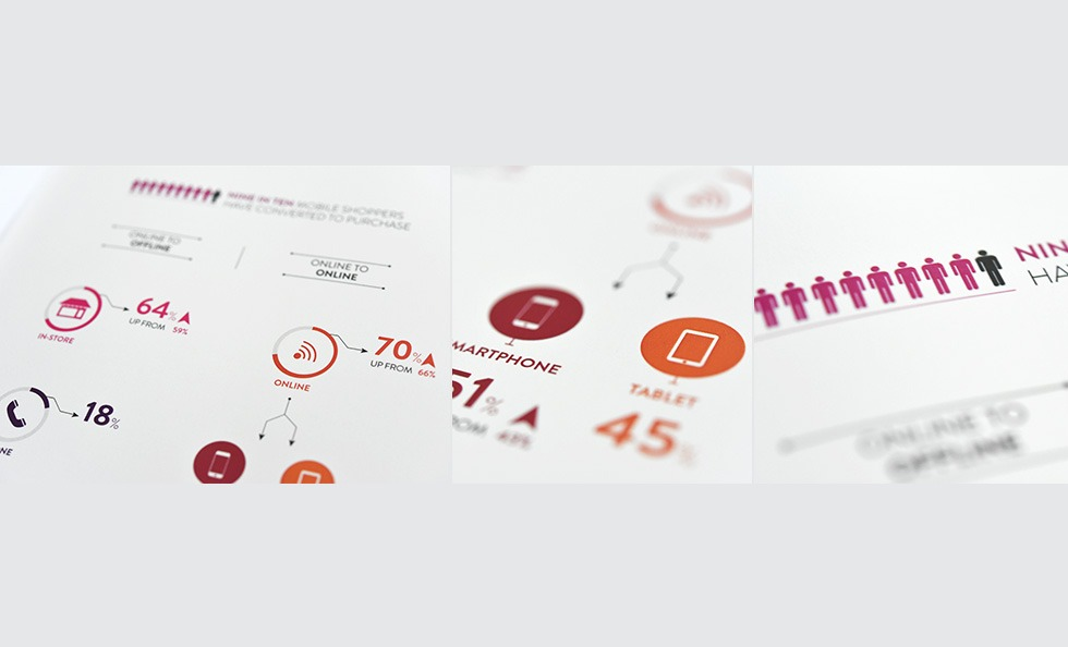 https://www.hykecreative.com.au/wp-content/uploads/2016/06/Mobile-Path-To-Purchase-Whitepaper-20.jpg